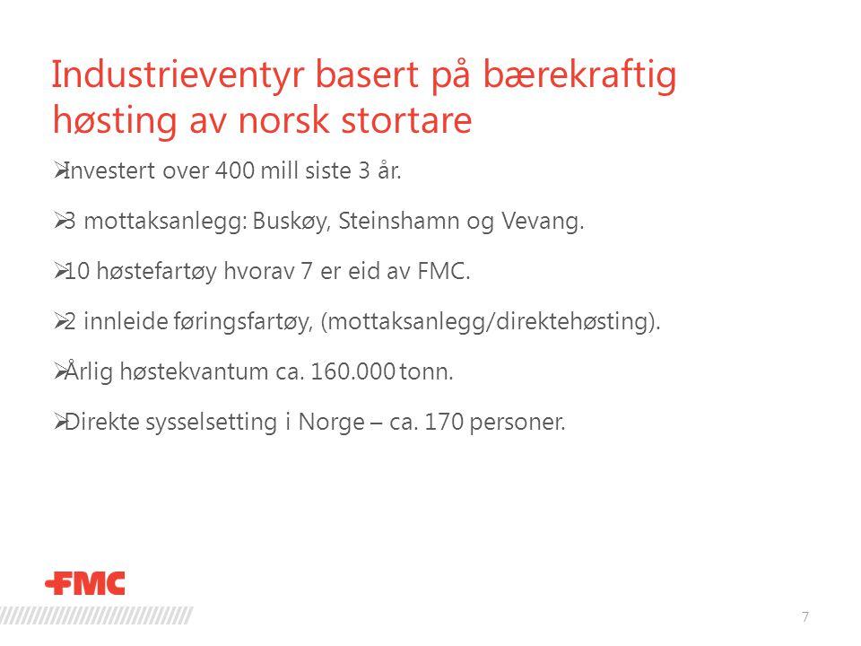 Industrieventyr basert på bærekraftig høsting av norsk stortare  Investert over 400 mill siste 3 år.  3 mottaksanlegg: Buskøy, Steinshamn og Vevang.