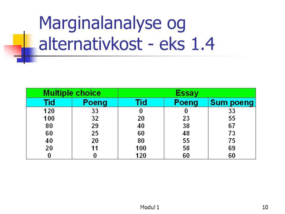 Modul 110 Marginalanalyse og alternativkost - eks 1.4