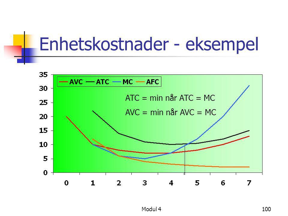 Modul 4100 Enhetskostnader - eksempel ATC = min når ATC = MC AVC = min når AVC = MC