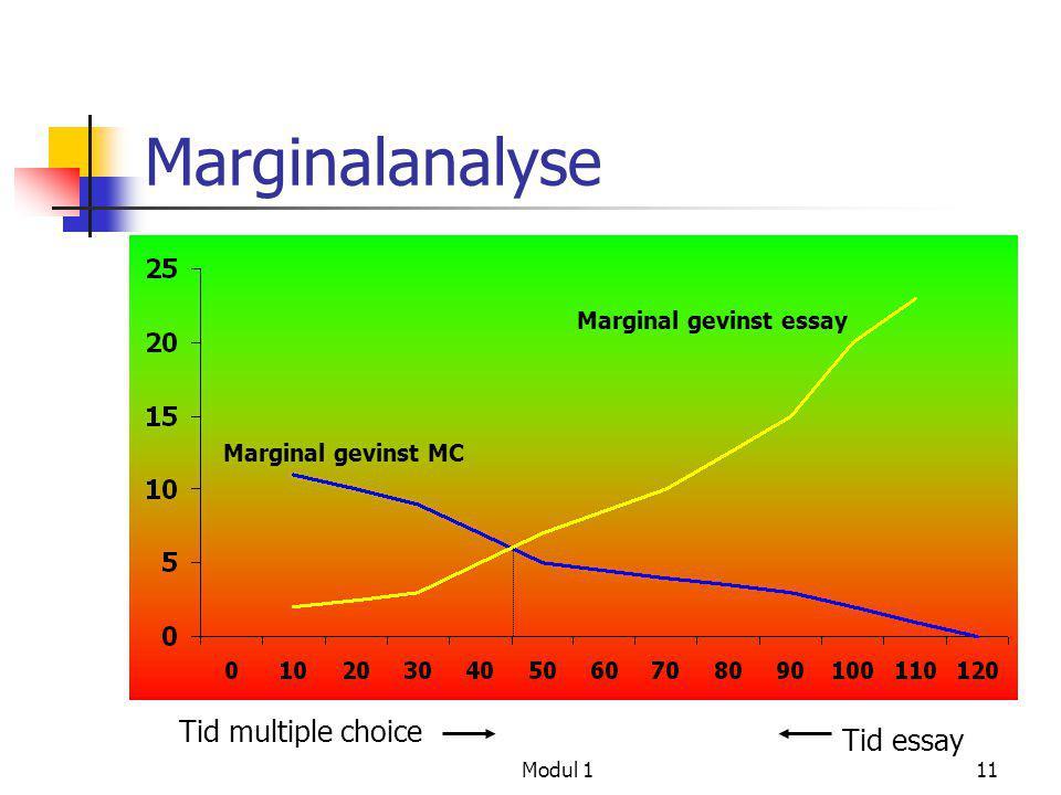 Modul 111 Marginalanalyse Tid multiple choice Tid essay Marginal gevinst essay Marginal gevinst MC