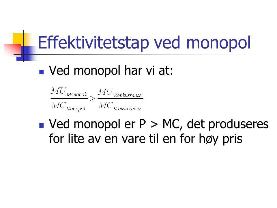  Ved monopol har vi at:  Ved monopol er P > MC, det produseres for lite av en vare til en for høy pris