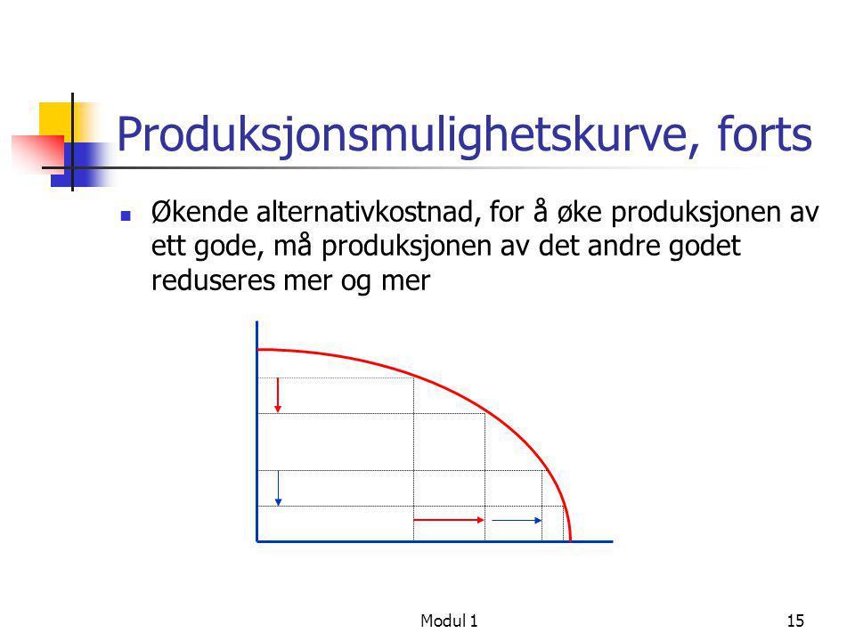 Modul 115 Produksjonsmulighetskurve, forts  Økende alternativkostnad, for å øke produksjonen av ett gode, må produksjonen av det andre godet redusere