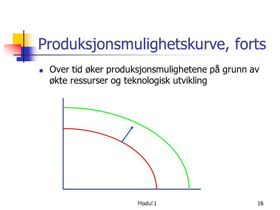 Modul 116 Produksjonsmulighetskurve, forts  Over tid øker produksjonsmulighetene på grunn av økte ressurser og teknologisk utvikling