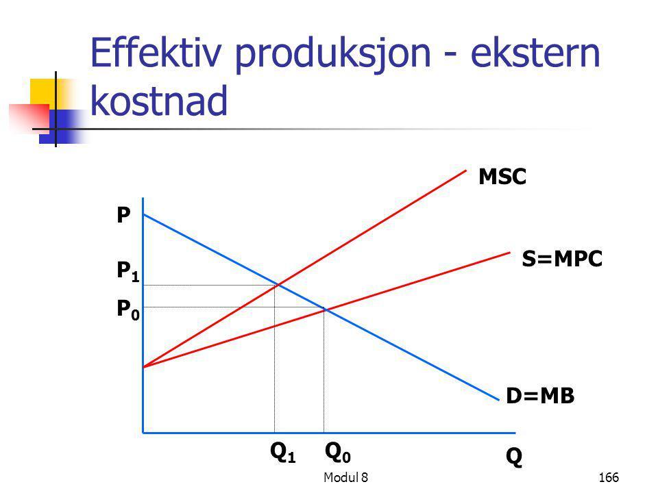 Modul 8166 Effektiv produksjon - ekstern kostnad S=MPC D=MB P Q MSC P 1 P 0 Q 1 Q 0