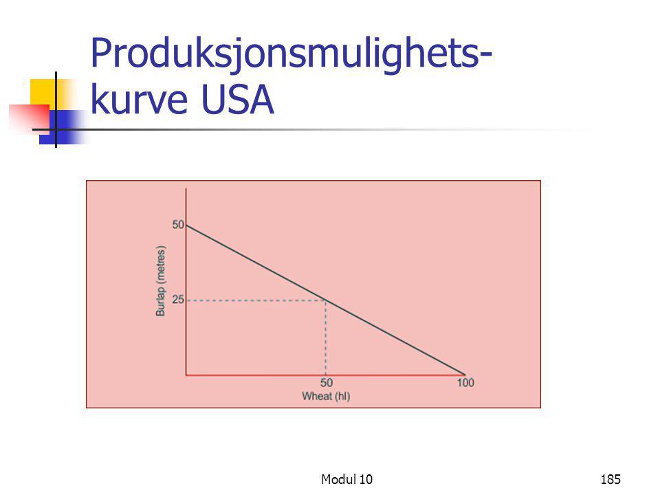 Produksjonsmulighets- kurve USA Modul 10185