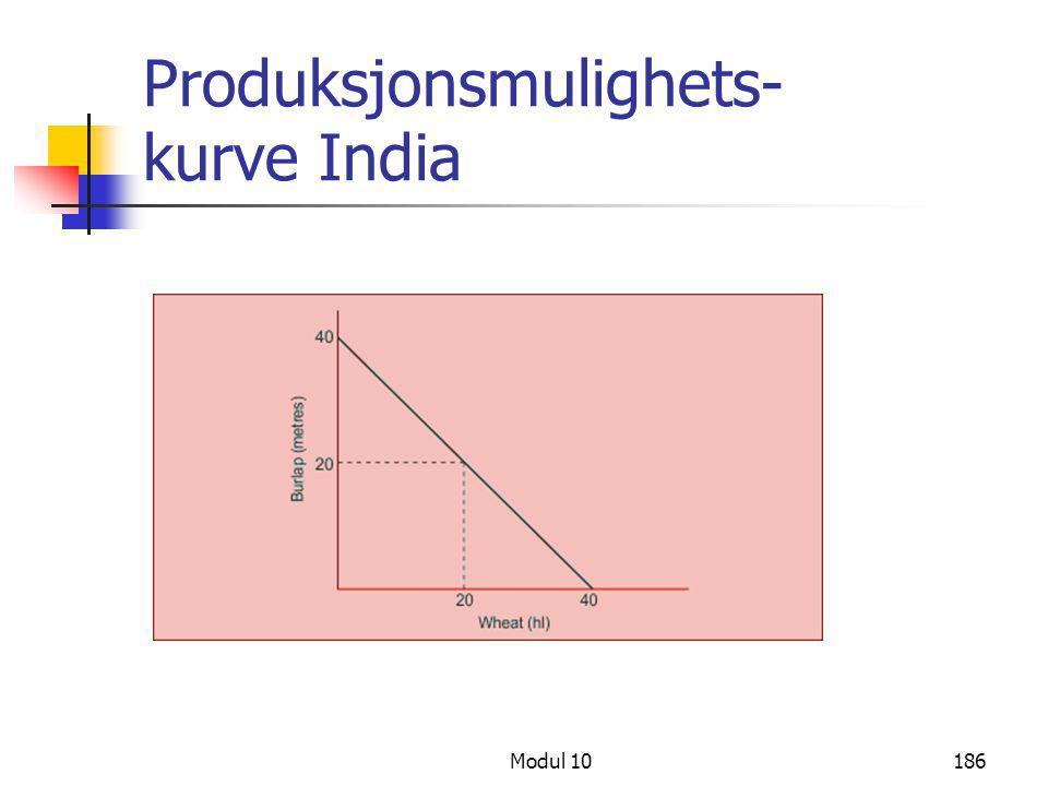 Produksjonsmulighets- kurve India Modul 10186
