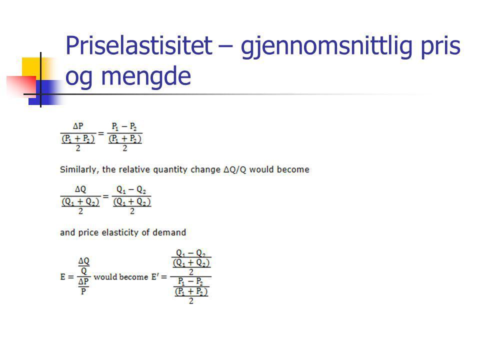 Priselastisitet – gjennomsnittlig pris og mengde
