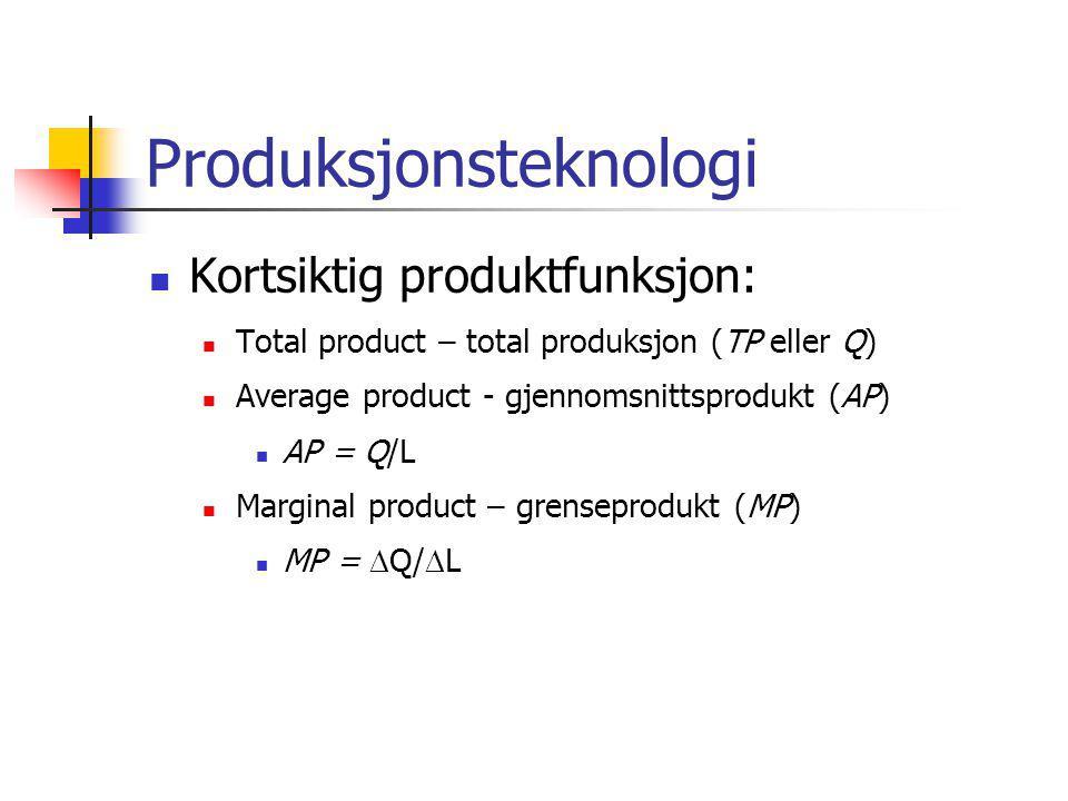Produksjonsteknologi  Kortsiktig produktfunksjon:  Total product – total produksjon (TP eller Q)  Average product - gjennomsnittsprodukt (AP)  AP