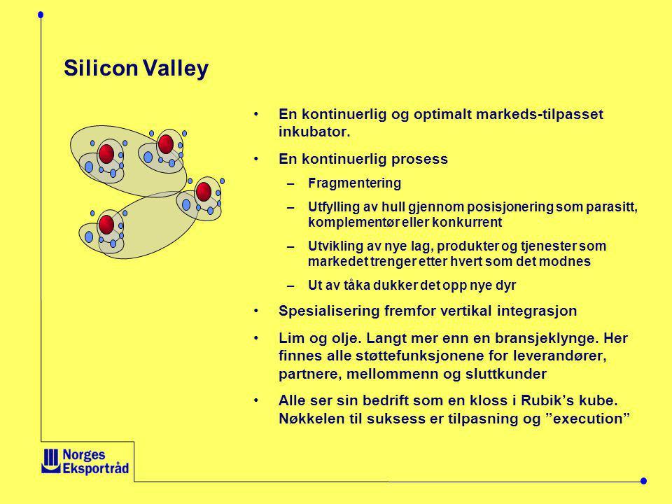 Silicon Valley •En kontinuerlig og optimalt markeds-tilpasset inkubator.