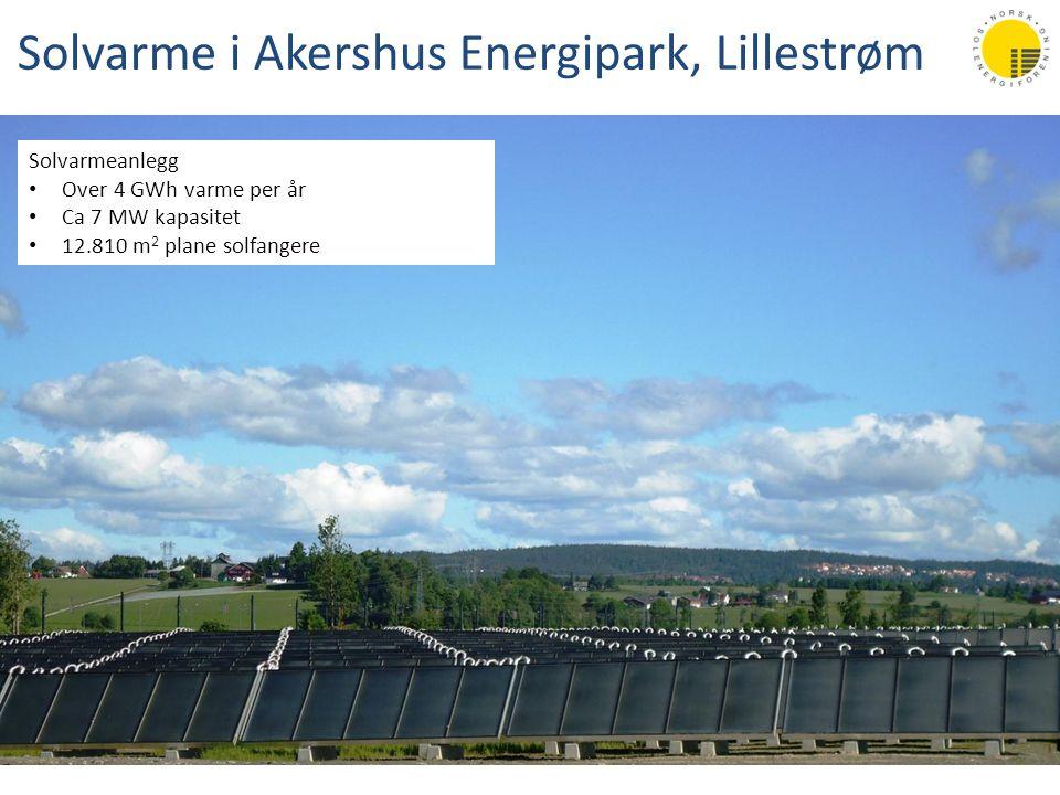 Solvarmeanlegg • Over 4 GWh varme per år • Ca 7 MW kapasitet • 12.810 m 2 plane solfangere Solvarme i Akershus Energipark, Lillestrøm