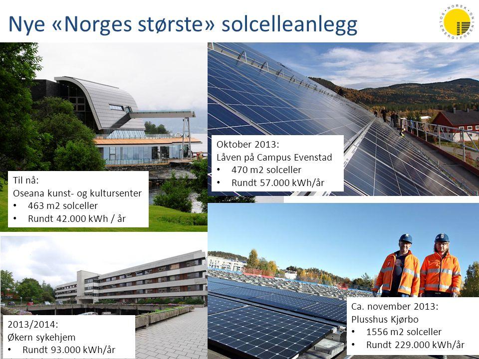 Til nå: Oseana kunst- og kultursenter • 463 m2 solceller • Rundt 42.000 kWh / år Nye «Norges største» solcelleanlegg Oktober 2013: Låven på Campus Eve