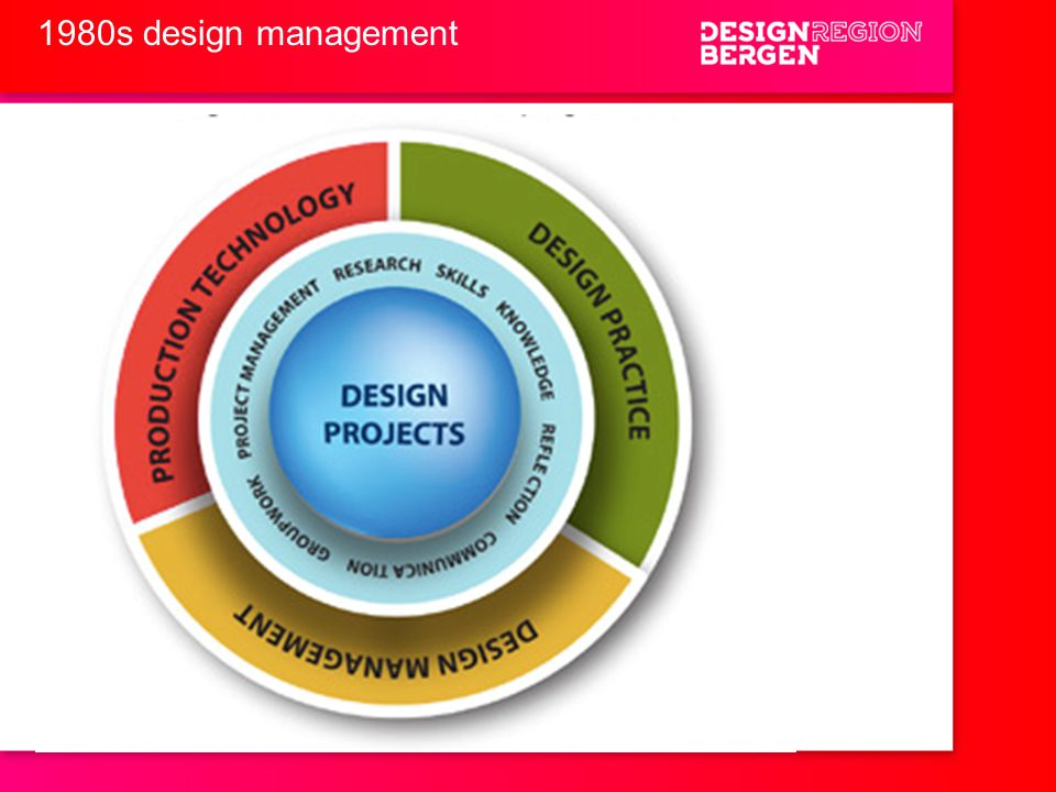 Do You really want to succeed?! Use design strategically! Torger Reve