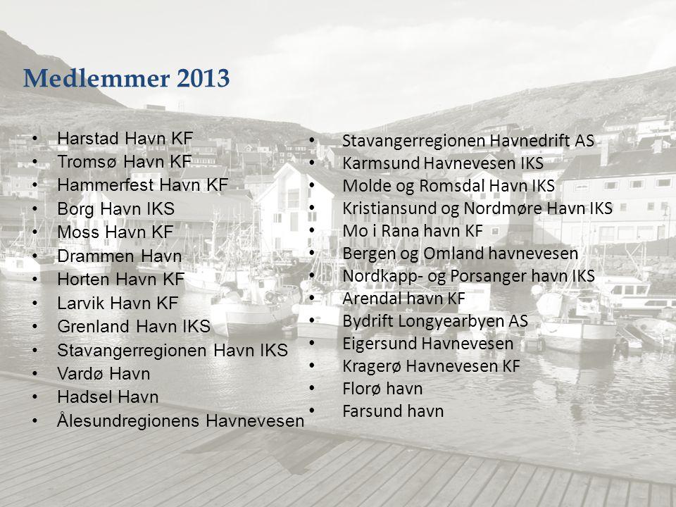 Medlemmer 2013 •Harstad Havn KF •Tromsø Havn KF •Hammerfest Havn KF •Borg Havn IKS •Moss Havn KF •Drammen Havn •Horten Havn KF •Larvik Havn KF •Grenla
