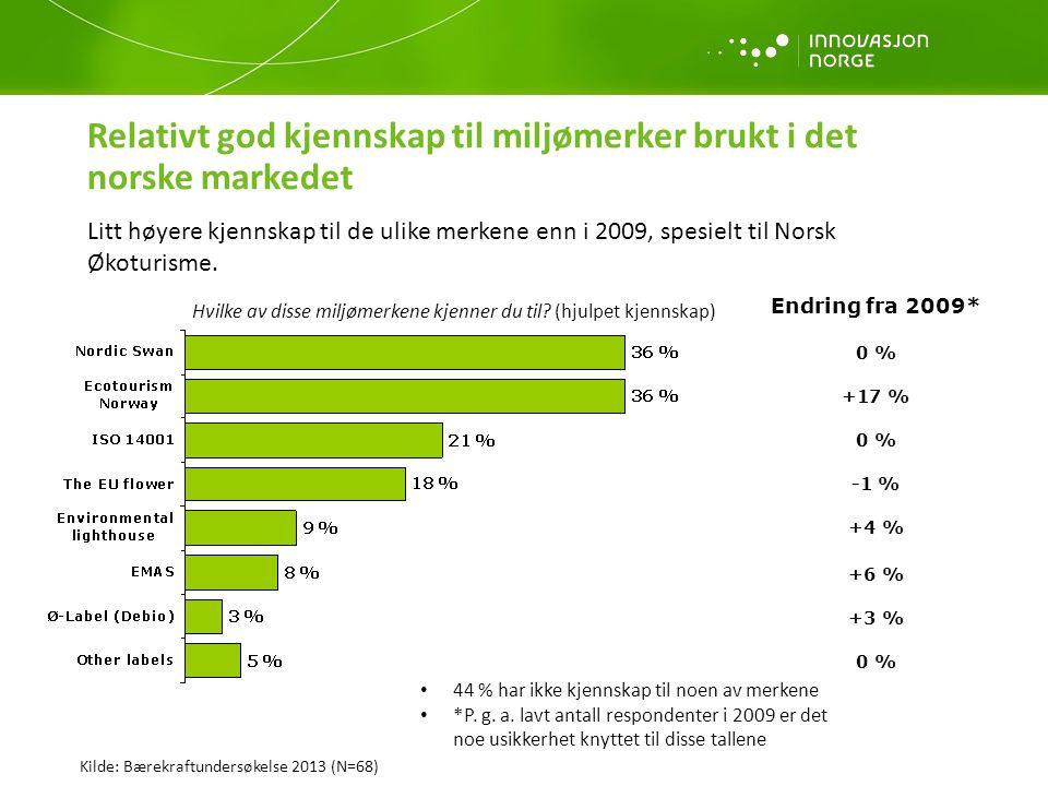 Relativt god kjennskap til miljømerker brukt i det norske markedet Hvilke av disse miljømerkene kjenner du til? (hjulpet kjennskap) Endring fra 2009*