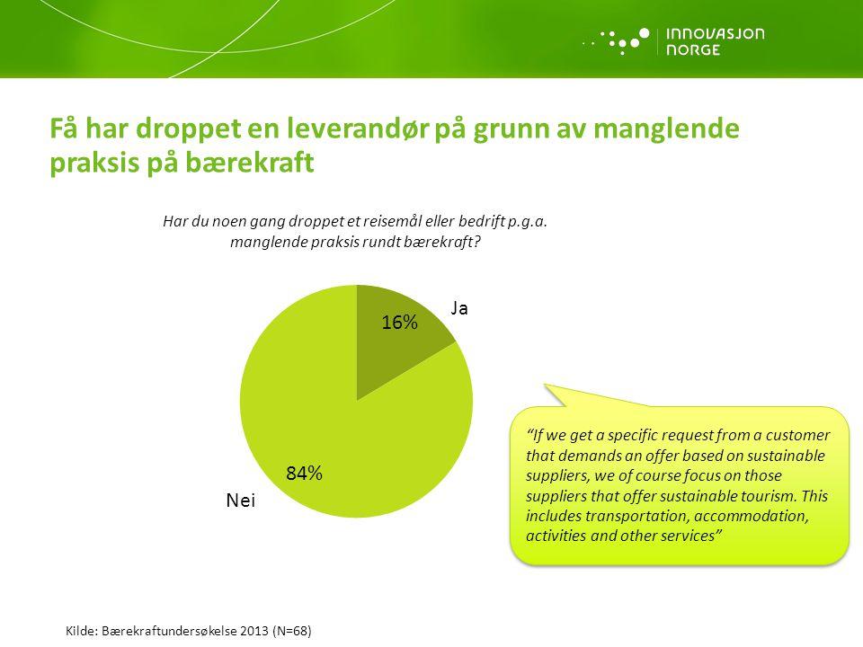 """Få har droppet en leverandør på grunn av manglende praksis på bærekraft Kilde: Bærekraftundersøkelse 2013 (N=68) Ja """"If we get a specific request from"""