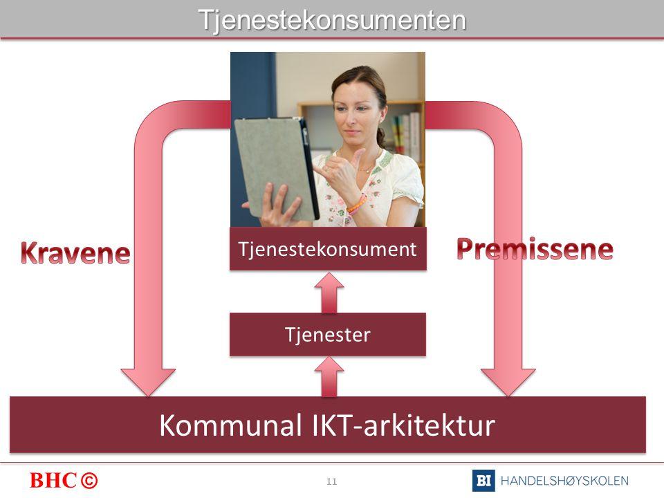 BHC © 11Tjenestekonsumenten Kommunal IKT-arkitektur Tjenester Tjenestekonsument