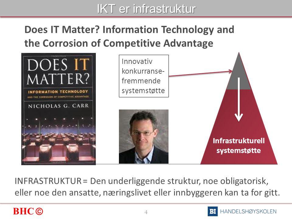 © 4 IKT er infrastruktur INFRASTRUKTUR = Den underliggende struktur, noe obligatorisk, eller noe den ansatte, næringslivet eller innbyggeren kan ta for gitt.