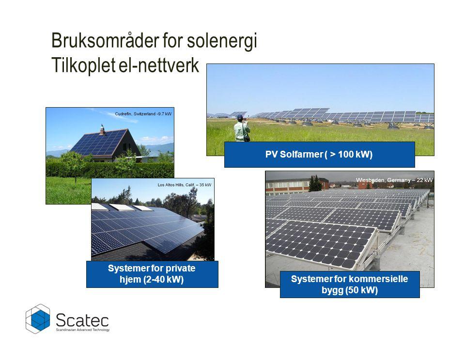 Systemer for kommersielle bygg (50 kW) Bruksområder for solenergi Tilkoplet el-nettverk PV Solfarmer ( > 100 kW) Systemer for private hjem (2-40 kW)