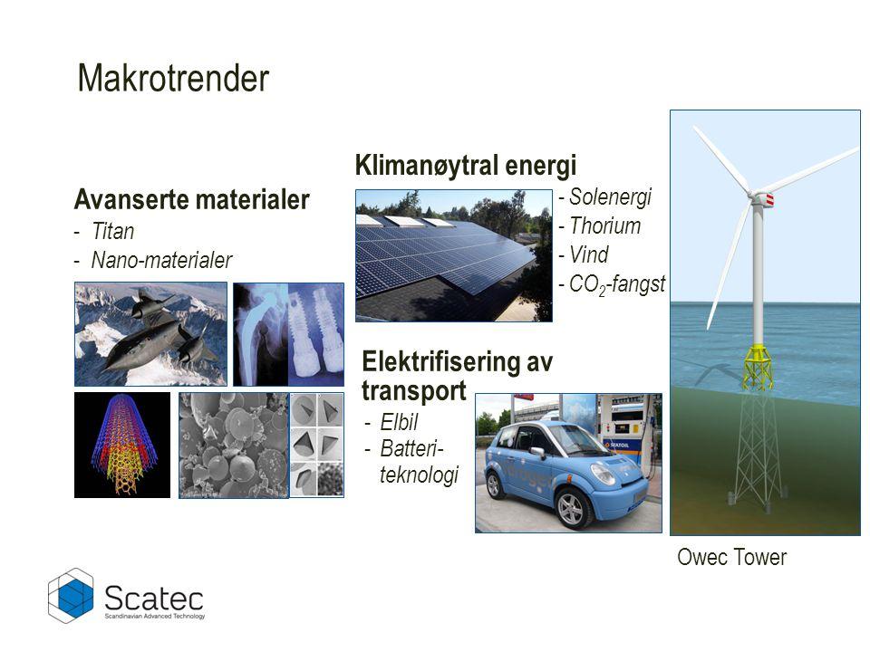 Makrotrender Elektrifisering av transport - Elbil - Batteri- teknologi Avanserte materialer - Titan - Nano-materialer Klimanøytral energi - Solenergi - Thorium - Vind - CO 2 -fangst Owec Tower