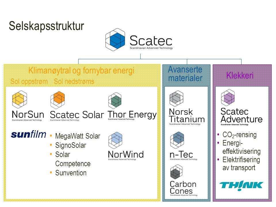 Verdikjeden i solenergi Kjemisk prosess (rensing) Trekke Sage Overflate- behandle Sette sammen Installasjon Drift Metallurgisk silisium Polysilisium Wafer Solceller Solmoduler Systemer Strøm- kunder