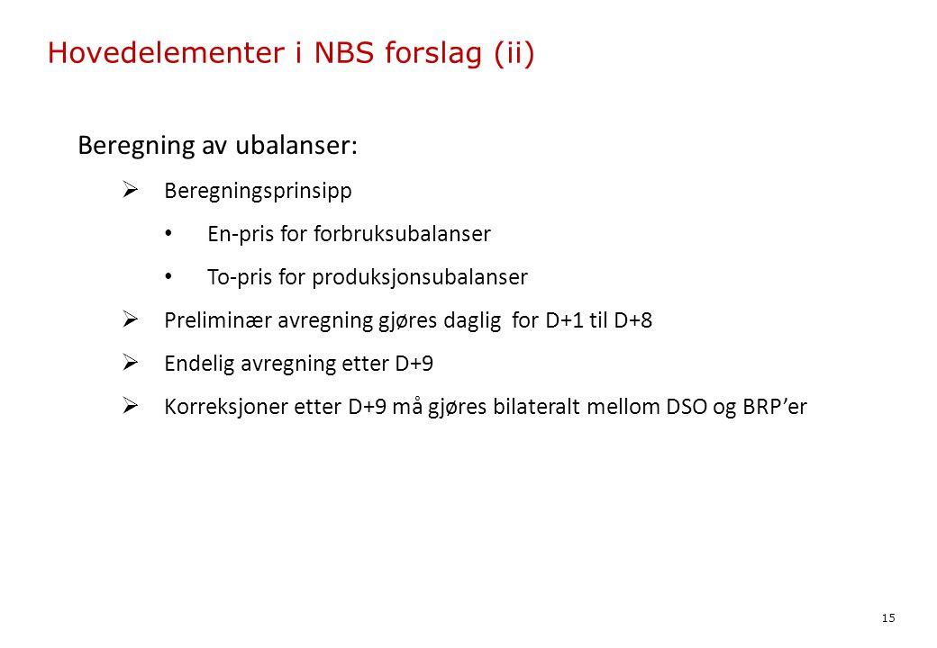 Beregning av ubalanser:  Beregningsprinsipp • En-pris for forbruksubalanser • To-pris for produksjonsubalanser  Preliminær avregning gjøres daglig for D+1 til D+8  Endelig avregning etter D+9  Korreksjoner etter D+9 må gjøres bilateralt mellom DSO og BRP'er 15 Hovedelementer i NBS forslag (ii)