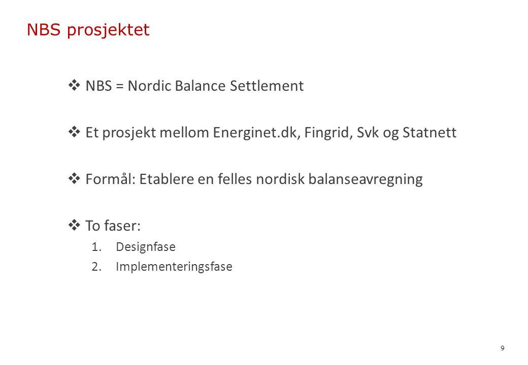 9 NBS prosjektet  NBS = Nordic Balance Settlement  Et prosjekt mellom Energinet.dk, Fingrid, Svk og Statnett  Formål: Etablere en felles nordisk balanseavregning  To faser: 1.Designfase 2.Implementeringsfase
