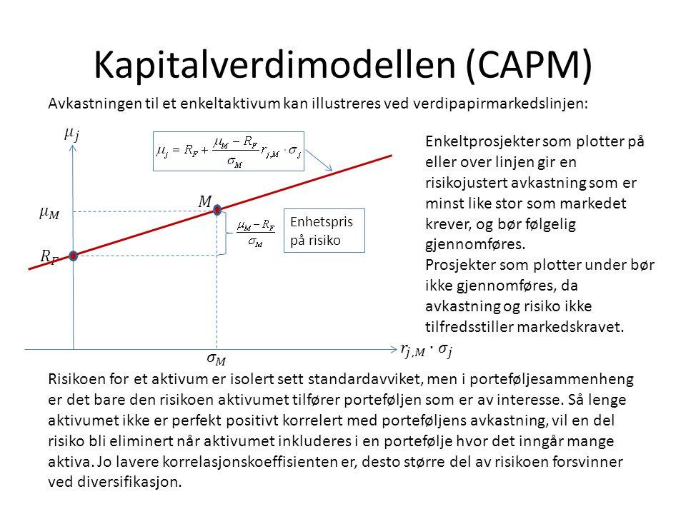 Kapitalverdimodellen (CAPM) Avkastningen til et enkeltaktivum kan illustreres ved verdipapirmarkedslinjen: Enkeltprosjekter som plotter på eller over