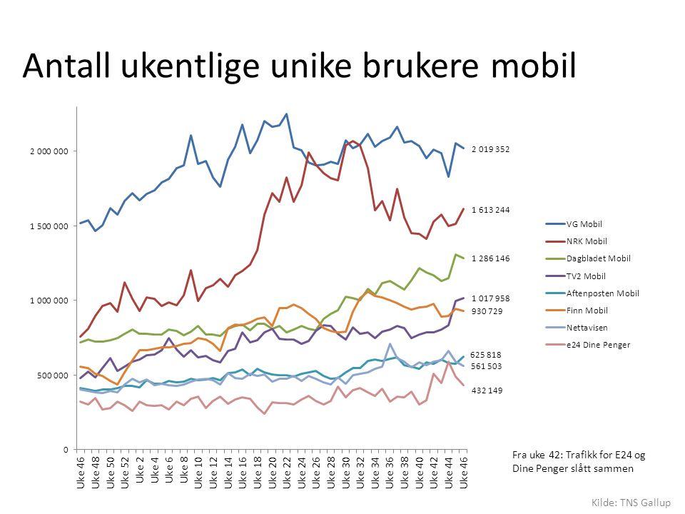 Kilde: TNS Gallup Antall ukentlige unike brukere mobil Fra uke 42: Trafikk for E24 og Dine Penger slått sammen
