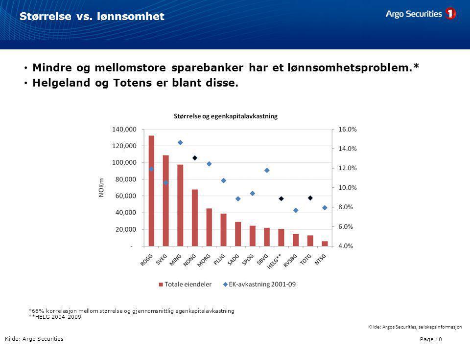 Størrelse vs. lønnsomhet Page 10 • Mindre og mellomstore sparebanker har et lønnsomhetsproblem.* • Helgeland og Totens er blant disse. *66% korrelasjo