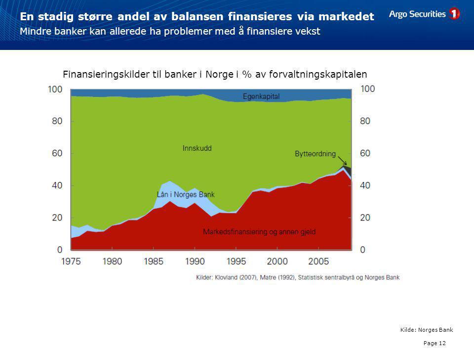 En stadig større andel av balansen finansieres via markedet Page 12 Mindre banker kan allerede ha problemer med å finansiere vekst Kilde: Norges Bank Finansieringskilder til banker i Norge i % av forvaltningskapitalen