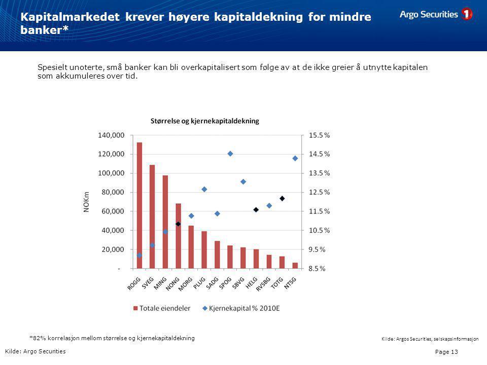 Kapitalmarkedet krever høyere kapitaldekning for mindre banker* Page 13 Kilde: Argo Securities *82% korrelasjon mellom størrelse og kjernekapitaldekni