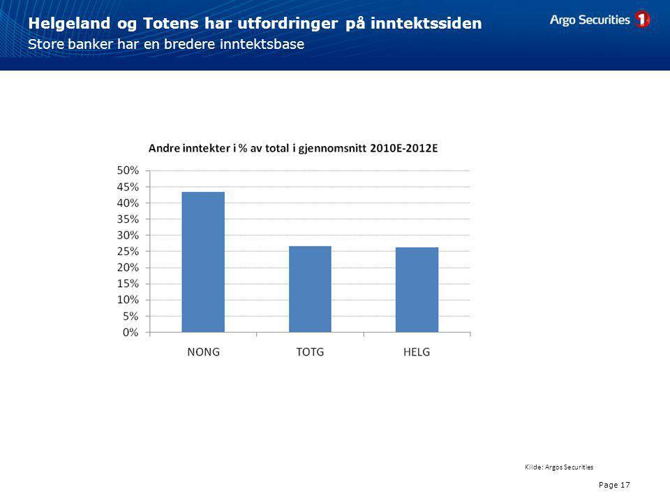 Helgeland og Totens har utfordringer på inntektssiden Page 17 Store banker har en bredere inntektsbase Kilde: Argos Securities