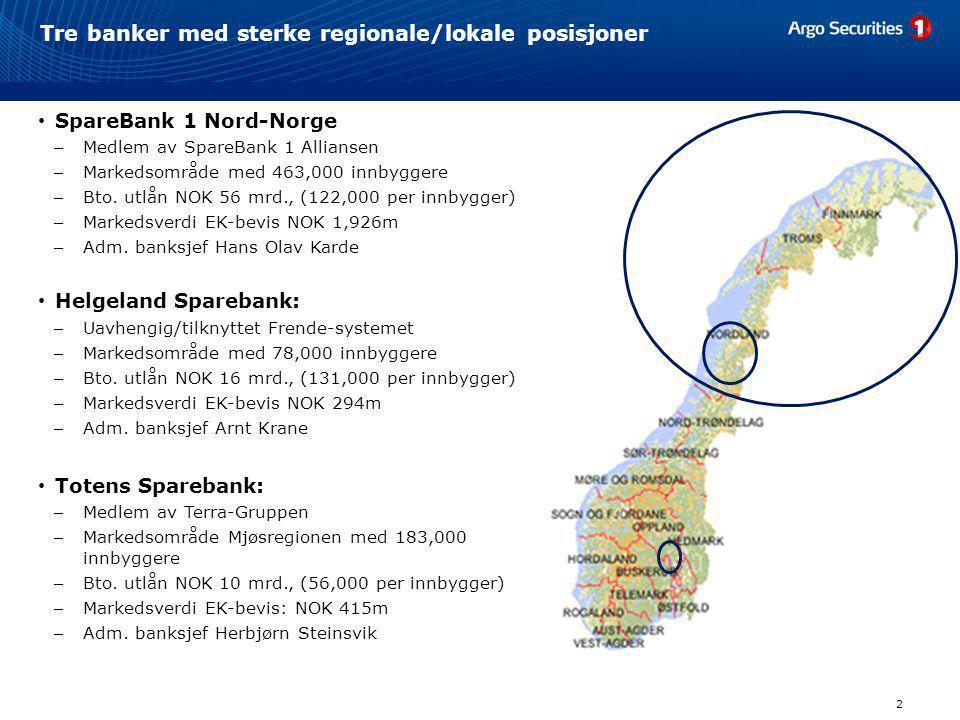 Tre banker med sterke regionale/lokale posisjoner • SpareBank 1 Nord-Norge – Medlem av SpareBank 1 Alliansen – Markedsområde med 463,000 innbyggere – Bto.