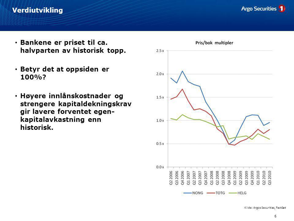 Pris relativt til bokført egenkapital, P/B 7 Kilde: Argos Securities, selskapsinformasjon