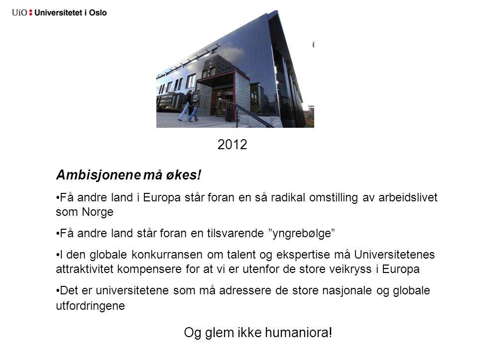 2012 Ambisjonene må økes.