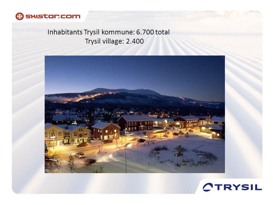 Inhabitants Trysil kommune: 6.700 total Trysil village: 2.400