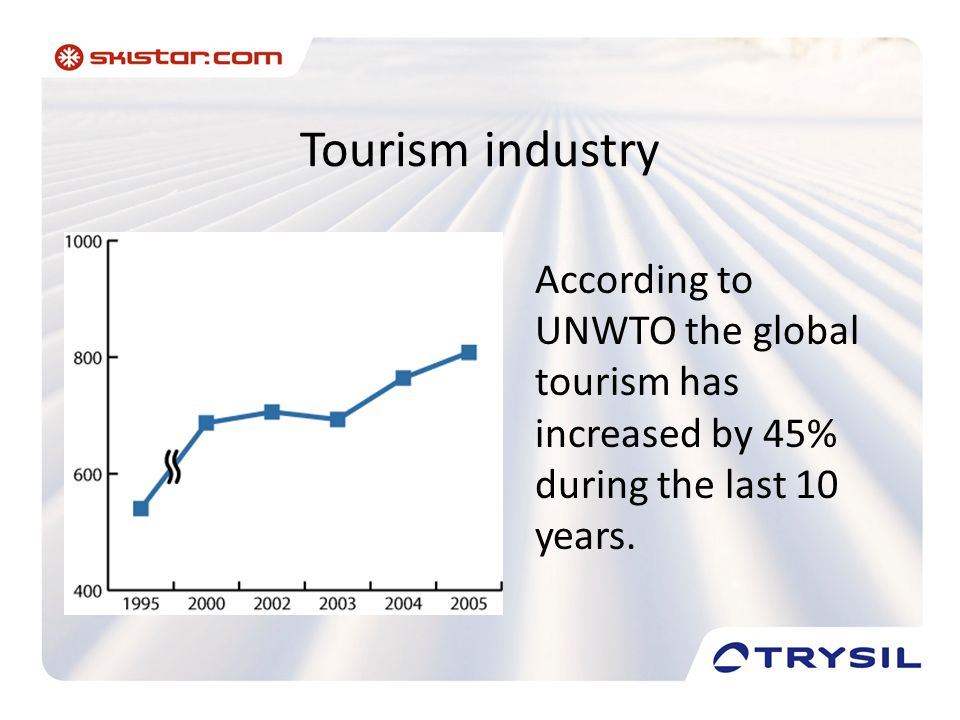 Tourism industry According to UNWTO the global tourism has increased by 45% during the last 10 years.