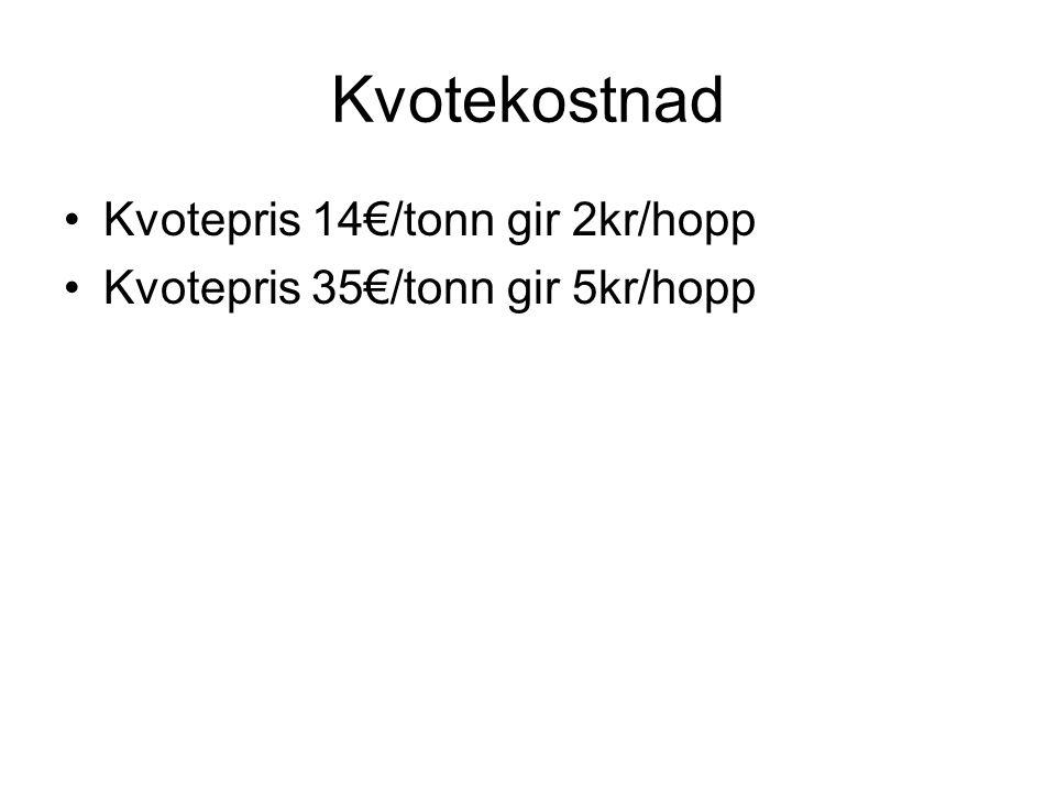 Kvotekostnad •Kvotepris 14€/tonn gir 2kr/hopp •Kvotepris 35€/tonn gir 5kr/hopp