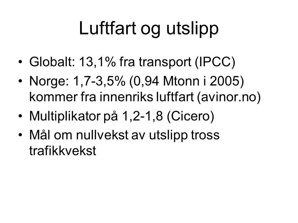 Luftfart og utslipp •Globalt: 13,1% fra transport (IPCC) •Norge: 1,7-3,5% (0,94 Mtonn i 2005) kommer fra innenriks luftfart (avinor.no) •Multiplikator
