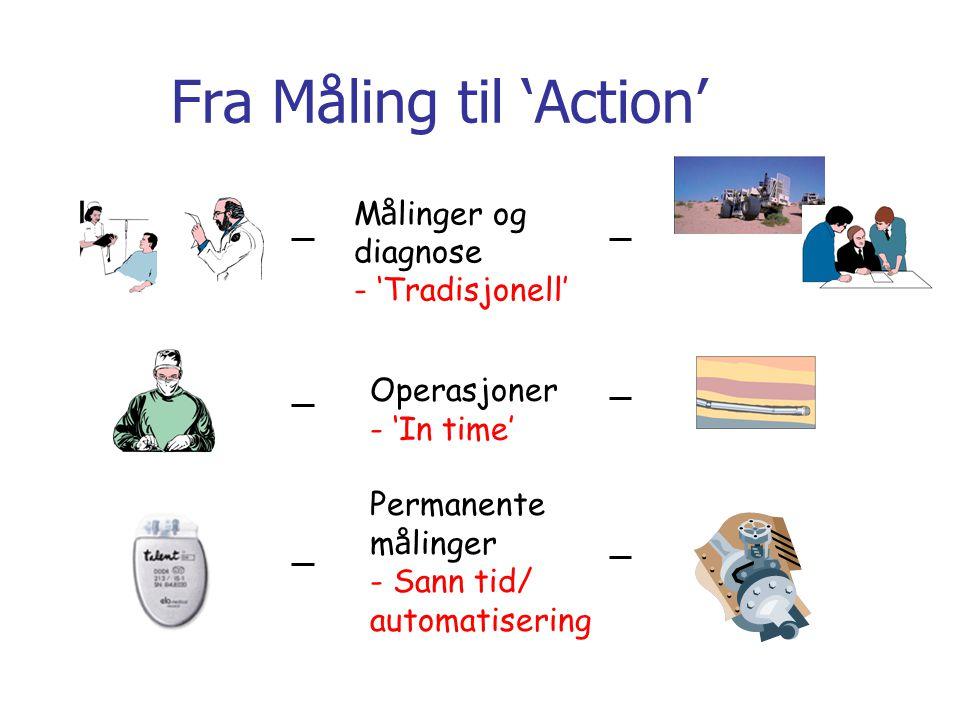 Fra Måling til 'Action' M å linger og diagnose - 'Tradisjonell' Operasjoner - 'In time' Permanente m å linger - Sann tid/ automatisering