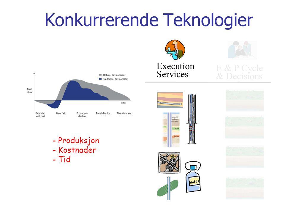 Konkurrerende Teknologier E & P Cycle & Decisions Execution Services - Produksjon - Kostnader - Tid