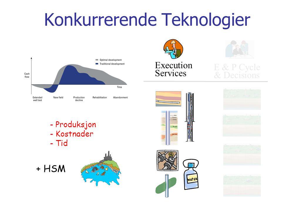 Konkurrerende Teknologier E & P Cycle & Decisions Execution Services - Produksjon - Kostnader - Tid + HSM