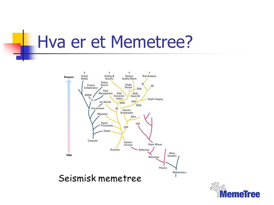 Hva er et Memetree Seismisk memetree