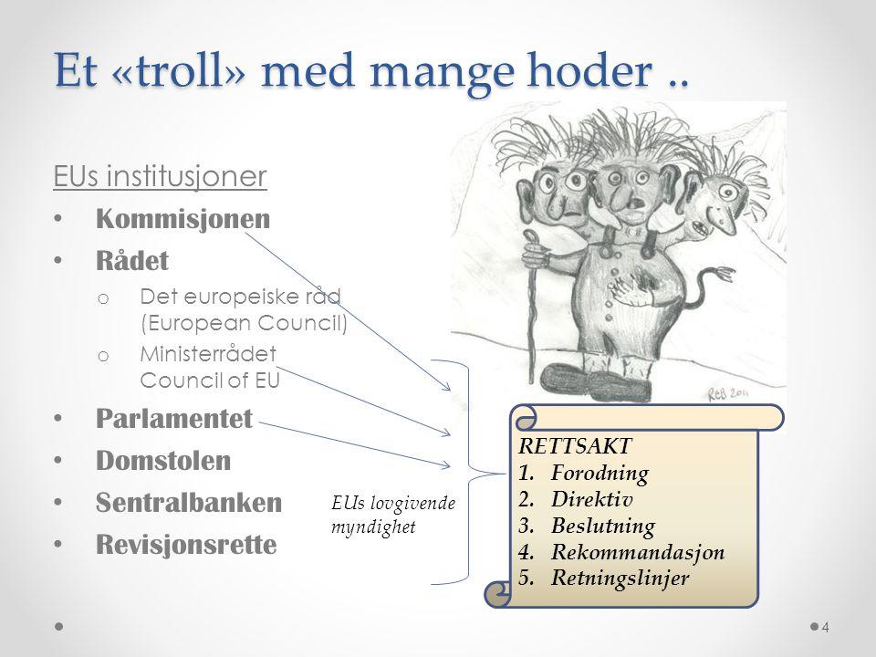 COD: Ordinary Legislative Procedure 5 European Parliament Legislative Observatory