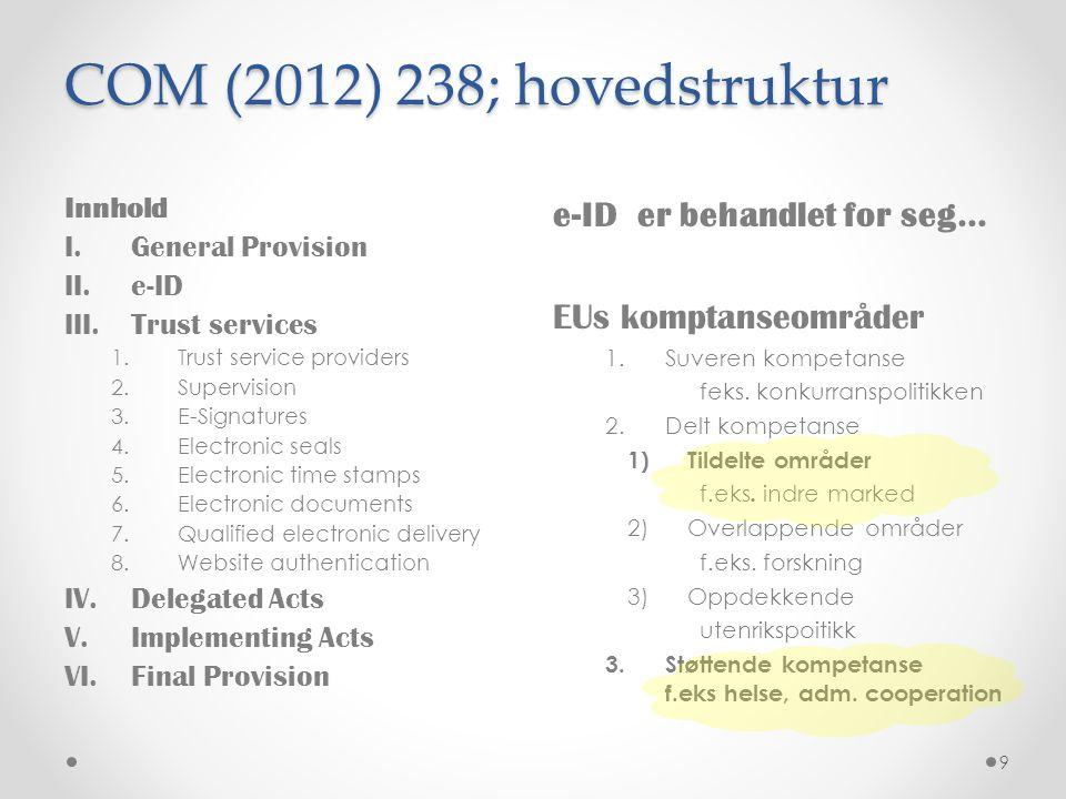 Electronic identity Ambition Forordningen tar ikke sikte på en felleseuropeisk e-ID Art.