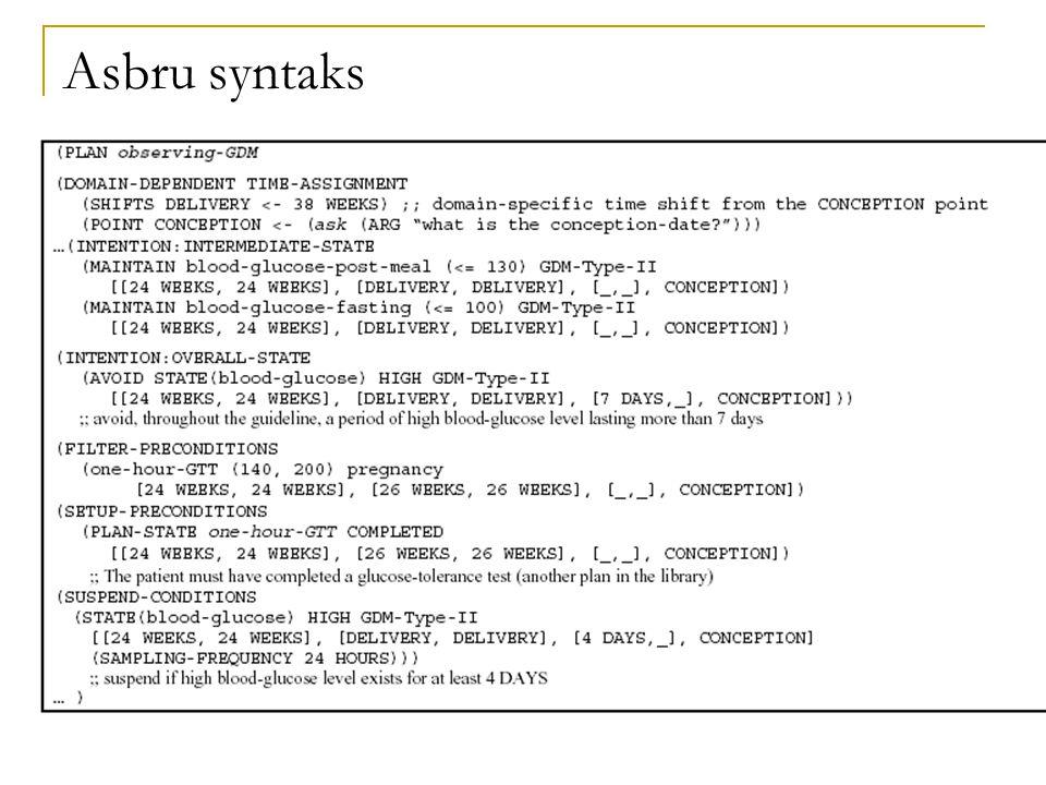 Asbru syntaks