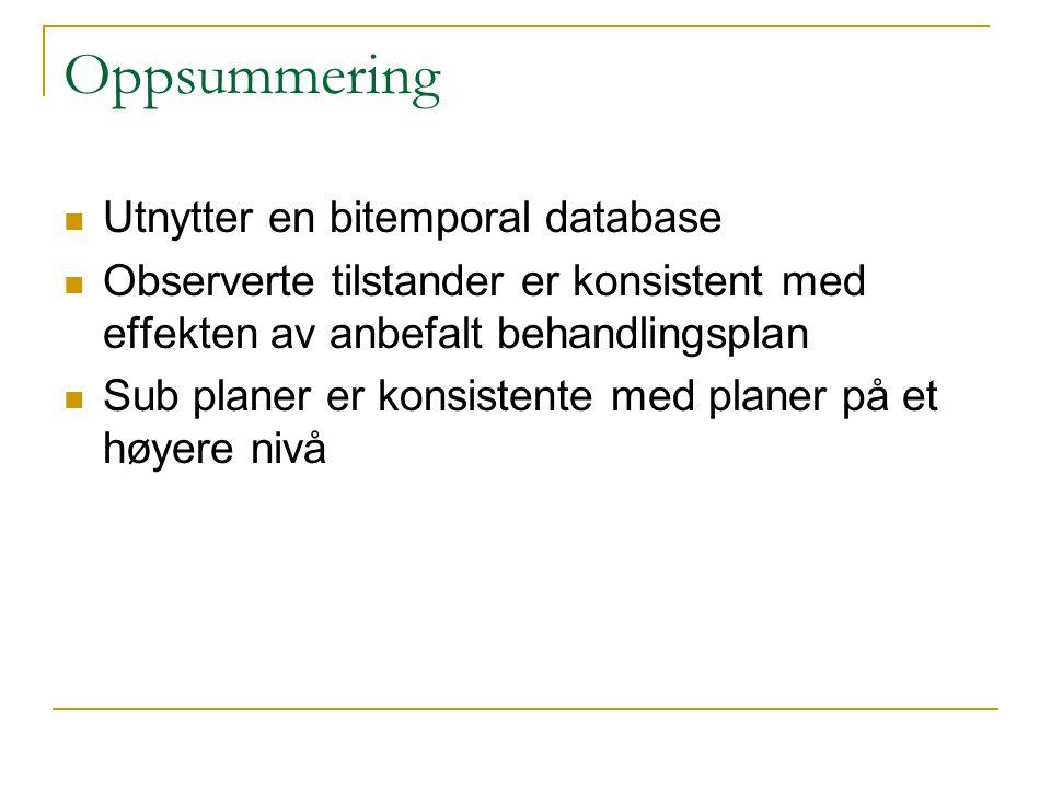 Oppsummering  Utnytter en bitemporal database  Observerte tilstander er konsistent med effekten av anbefalt behandlingsplan  Sub planer er konsistente med planer på et høyere nivå
