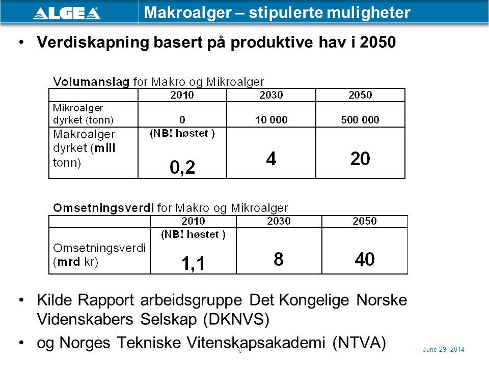 June 29, 2014 6 Makroalger – stipulerte muligheter •Verdiskapning basert på produktive hav i 2050 •Kilde Rapport arbeidsgruppe Det Kongelige Norske Vi