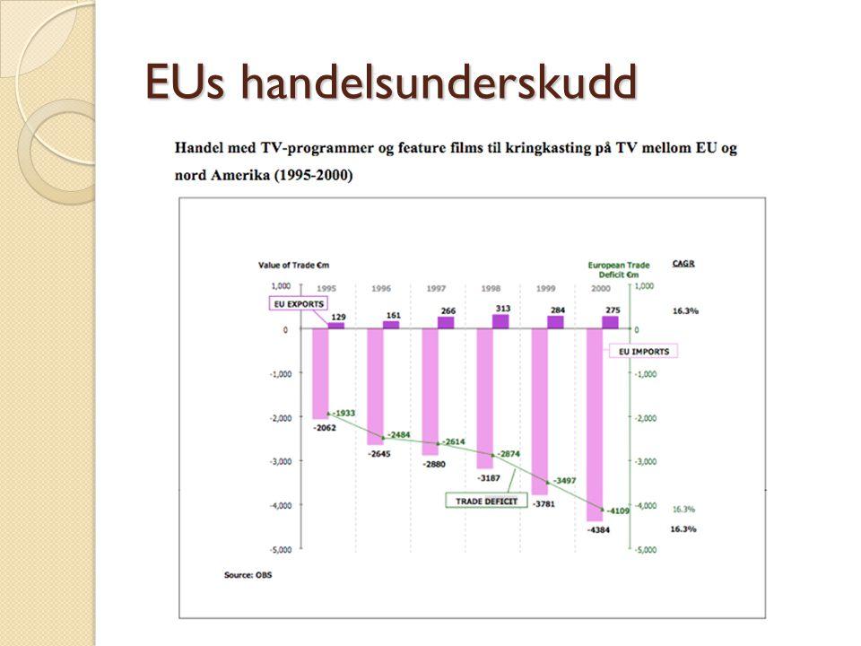 EUs handelsunderskudd