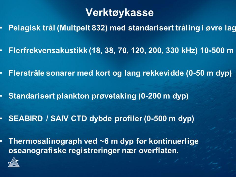 Verktøykasse •Pelagisk trål (Multpelt 832) med standarisert tråling i øvre lag •Flerfrekvensakustikk (18, 38, 70, 120, 200, 330 kHz) 10-500 m •Flerstråle sonarer med kort og lang rekkevidde (0-50 m dyp) •Standarisert plankton prøvetaking (0-200 m dyp) •SEABIRD / SAIV CTD dybde profiler (0-500 m dyp) •Thermosalinograph ved ~6 m dyp for kontinuerlige oseanografiske registreringer nær overflaten.